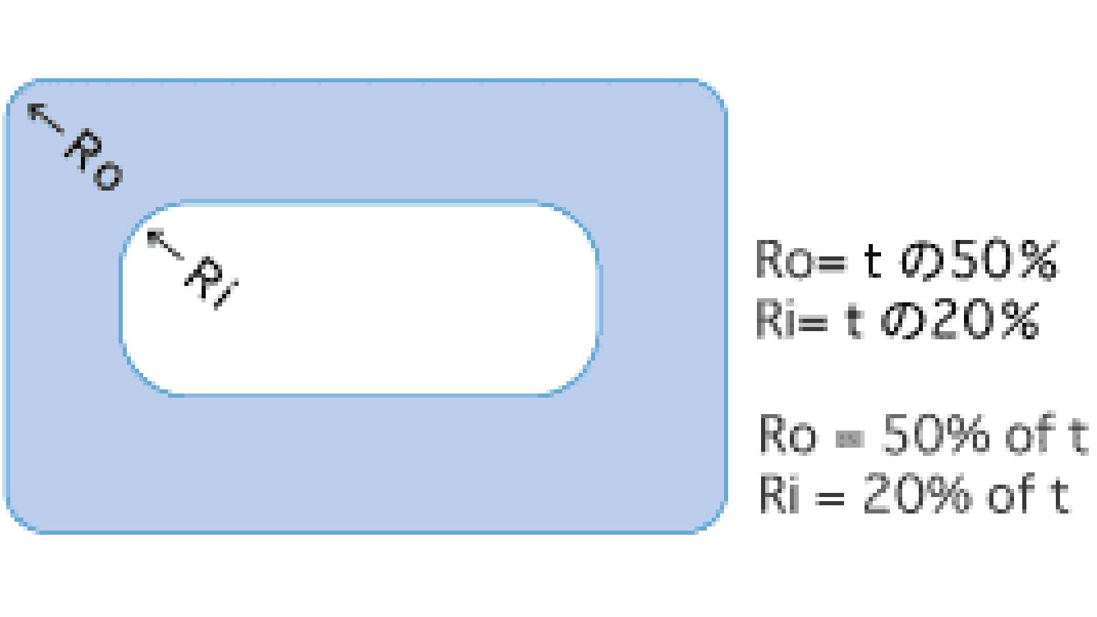加工限度と精度 -3.コーナーの形状